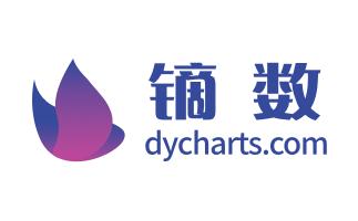 镝数dycharts